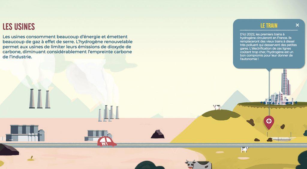 Projet de Digital Learning, Mobilité Hydrogène, réalisé par Dowino